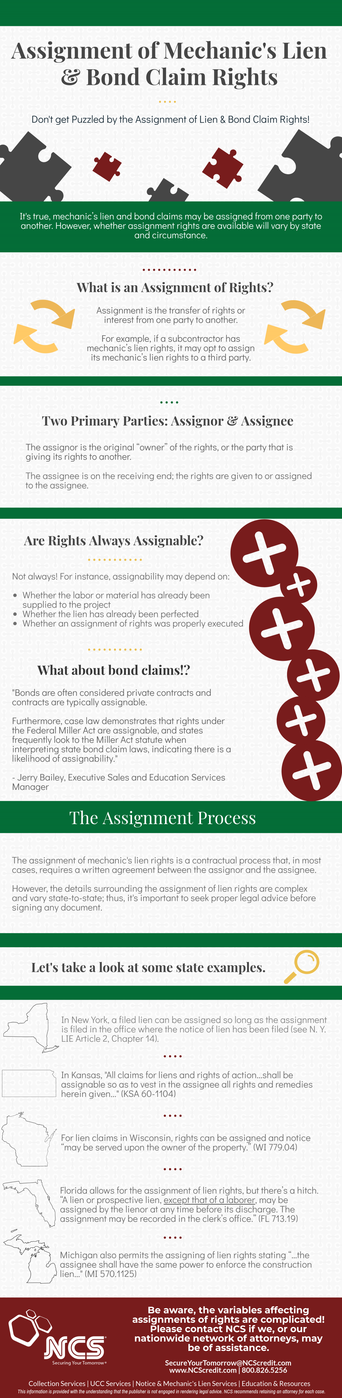 Assignment of rights