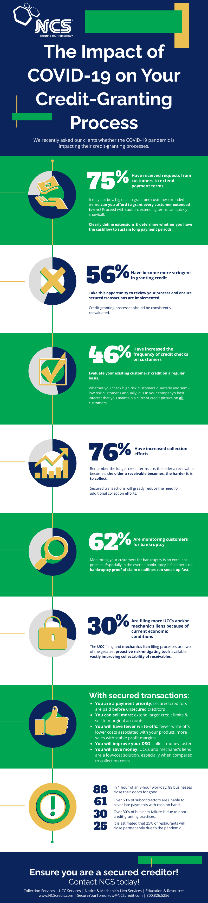 Infographic - The Impact of COVID19 on Your Credit-Granting Process