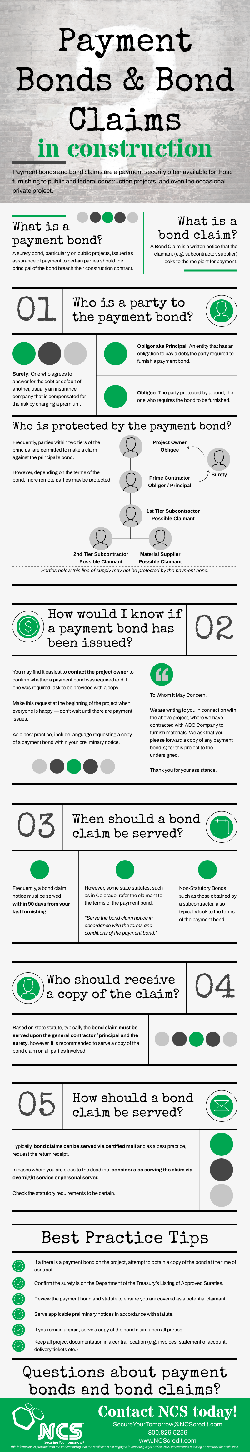 payment bonds and bond claims in construction